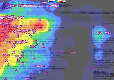 Eye tracking of Google search results